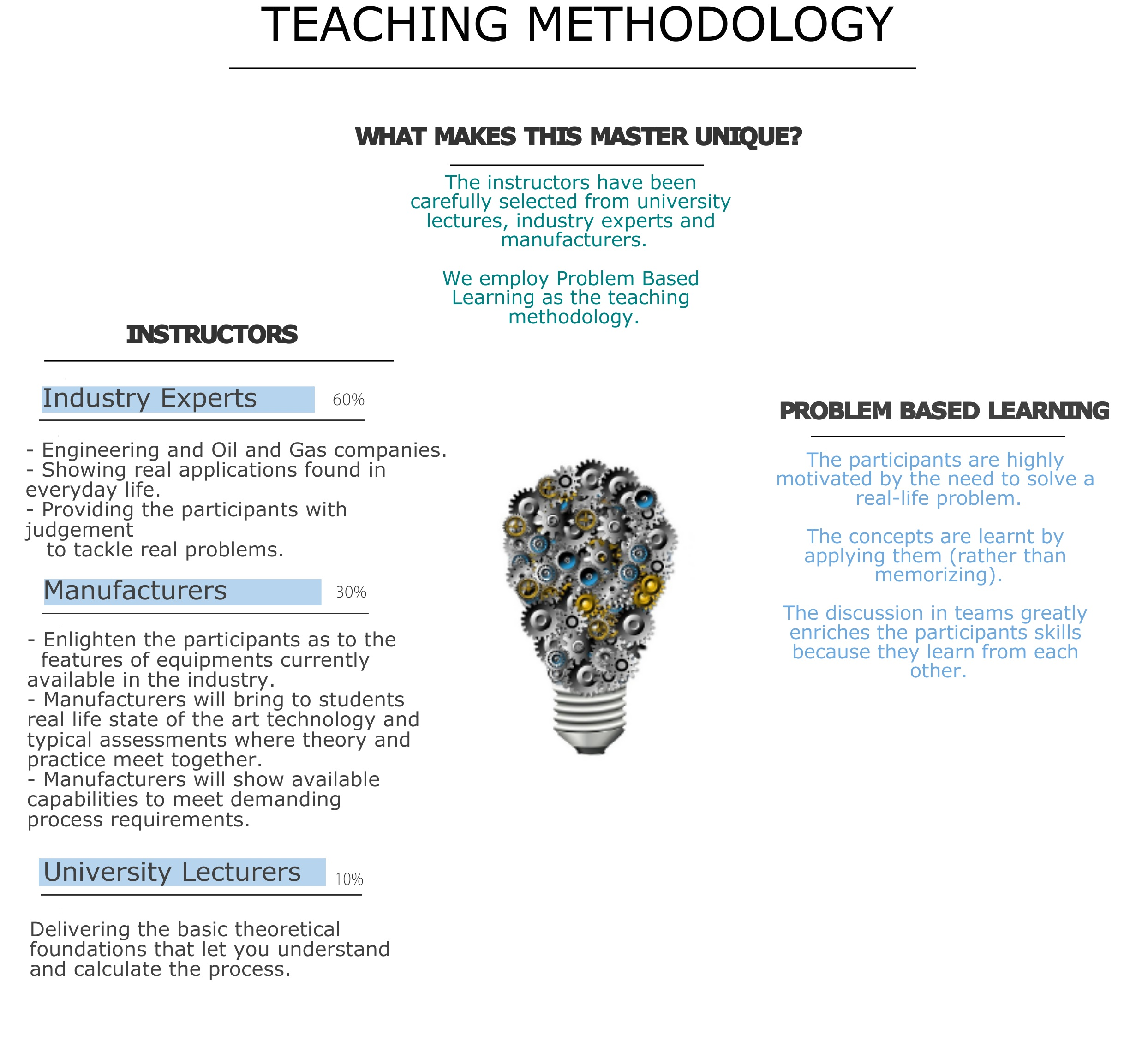 Teachingmethodology